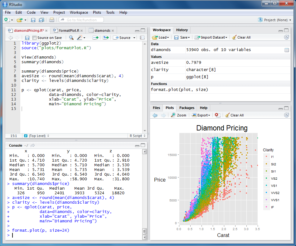 Screenshot of the popular Rstudio graphical user interface.