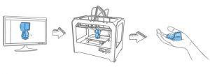 3d idea to print