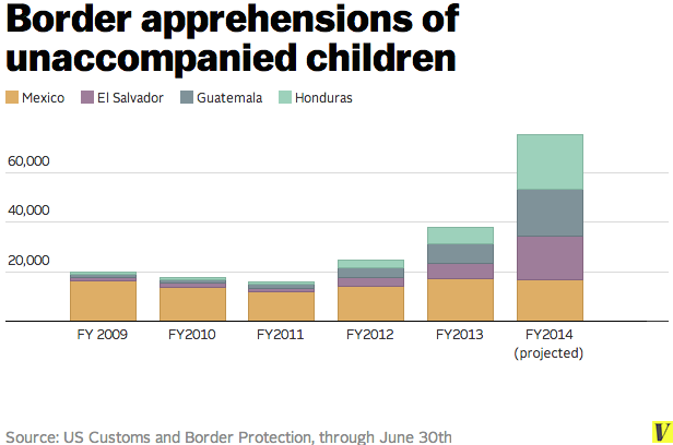 The mistreatment of the mexican immigrants in america