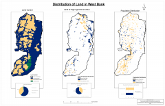 Distribution of Land in West Bank