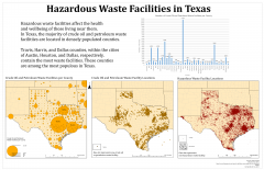 Hazardous Waste Facilities in Texas