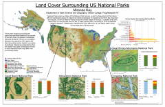 Land Cover Surrounding US National Parks
