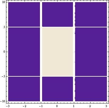 Diffraction Structure rectangle