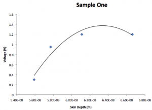 sample 1