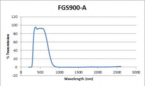 FGS900A