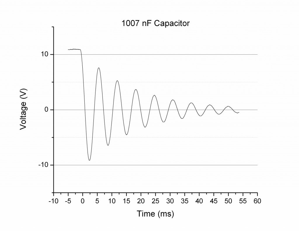 1007 nF Capacitor