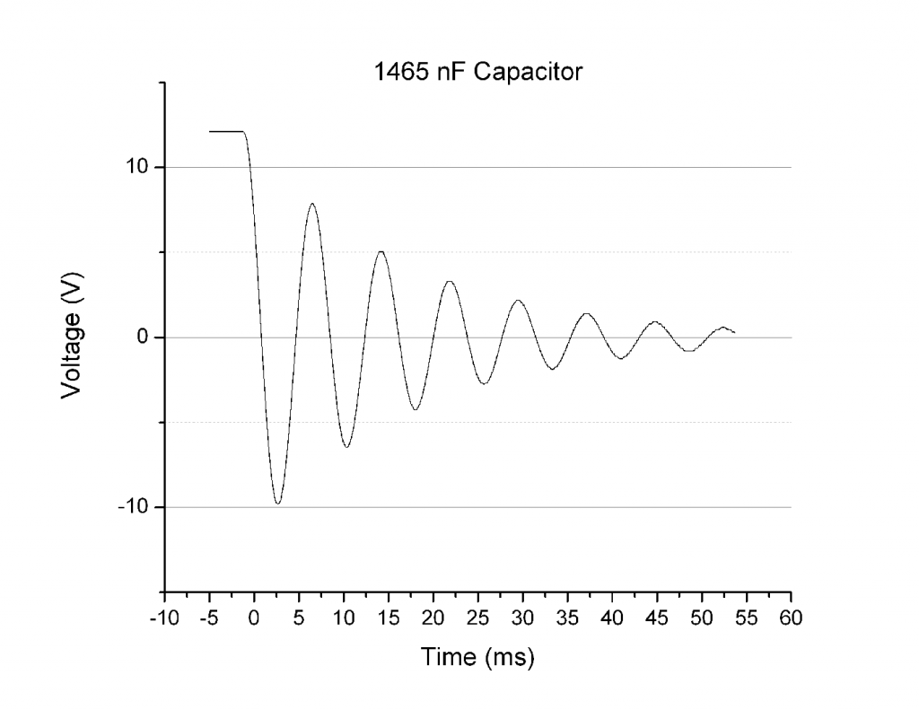 1465 nF Capacitor