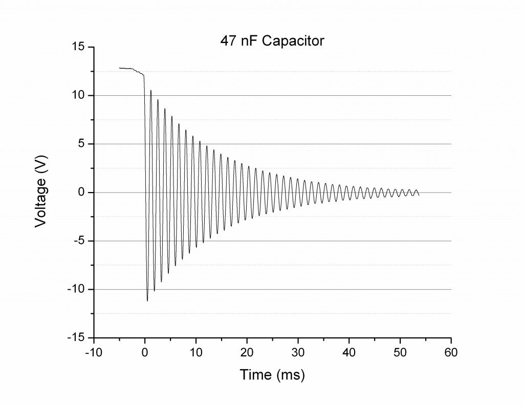 47 nF Capacitor