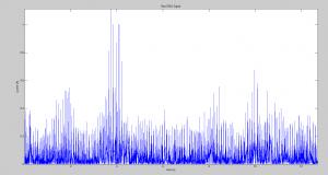 Raw_EMG_signal