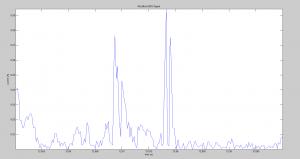 Rectified_EMG_signal