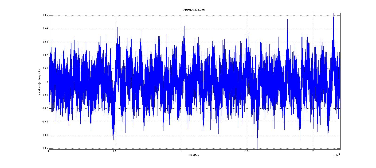audio signal processing thesis View audio signal processing research papers on academiaedu for free.