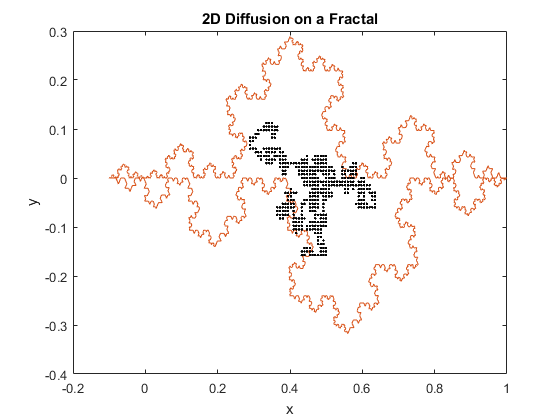 fractal-diff2