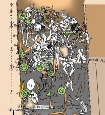 A diagram of the 19 dead Roman soldiers found in the underground mine